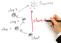 5 Steps to a Successful Business Plan