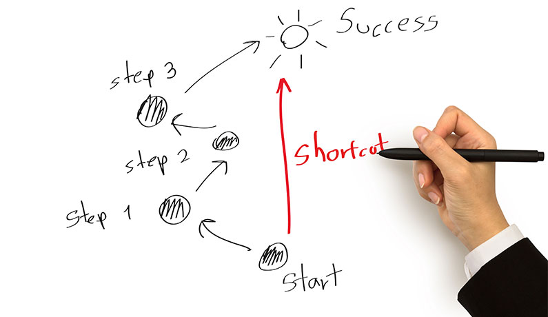 plan1 - 5 Steps to a Successful Business Plan